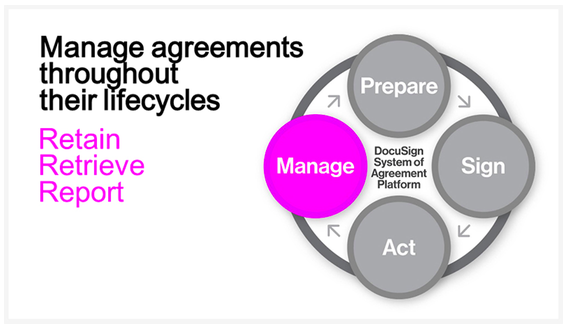 manage agreements