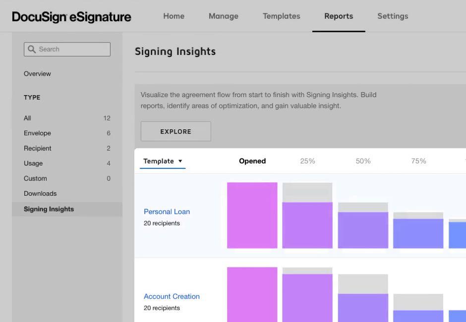 DocuSign eSignature Signing Insights screenshot.